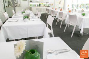 Augartenhotel Essen