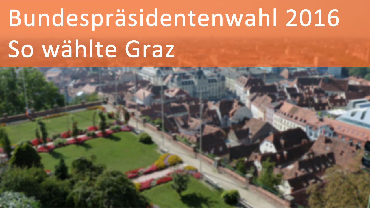 Bundespräsidentenwahl Graz