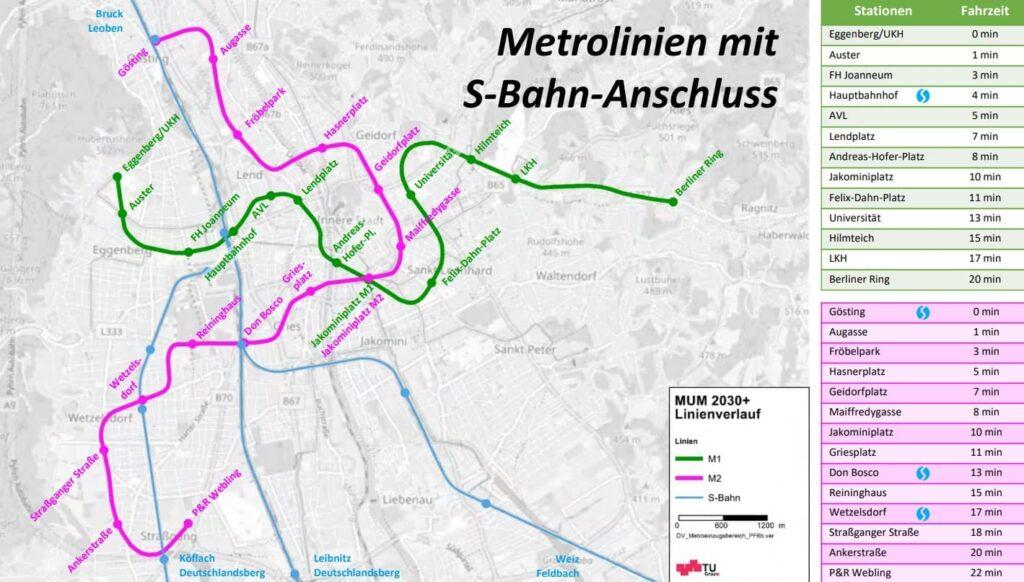Linienführung Graz Metro