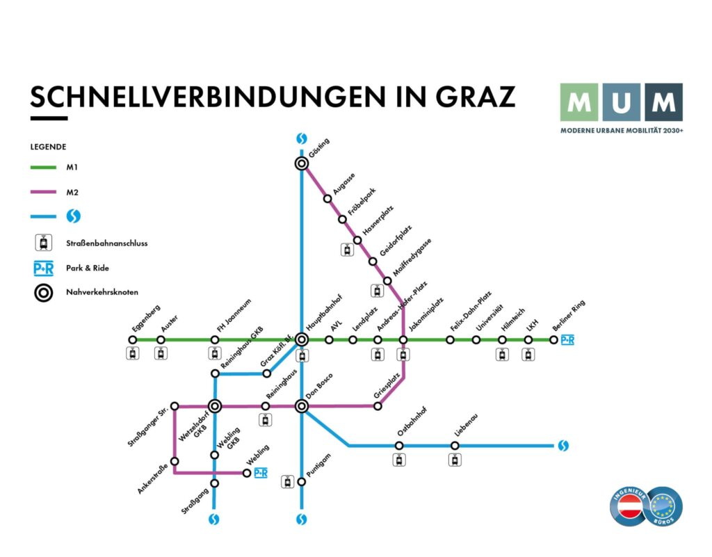 Metro Plan Graz