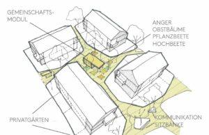 Grünanger Liebenau Gemeindewohnung Plan