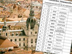 Gemeinderatswahl Graz Stimmzettel 2021