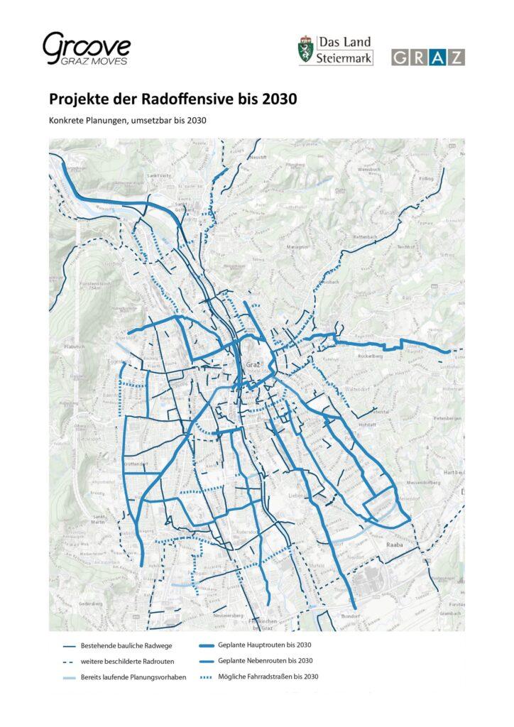 Projekte der Radoffensive bis 2030